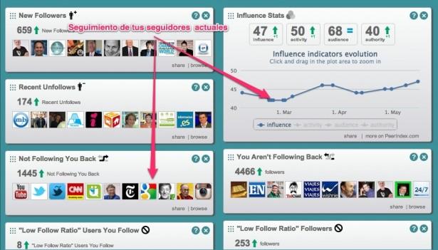 Seguimiento de tus seguidores en Social Bro