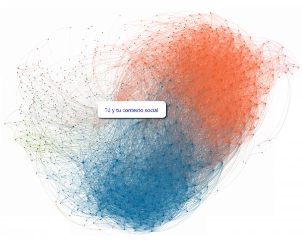 Social Graph. Social Media Blog