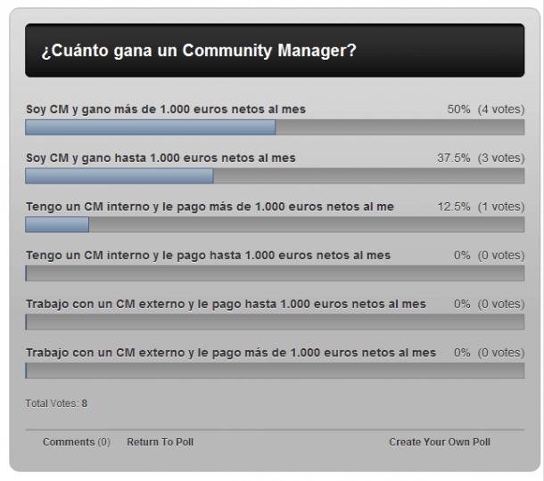 ¿Cuánto_gana_un_Community_Manager_