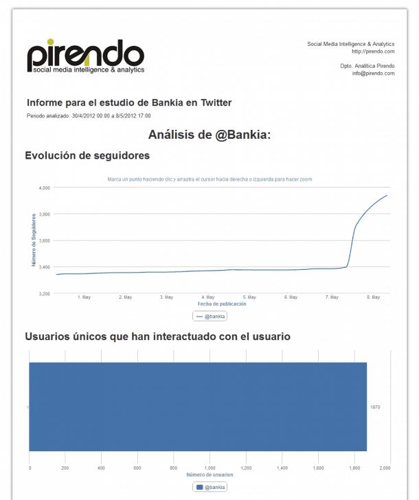 Pirendo_Informe_Bankia_Twitter