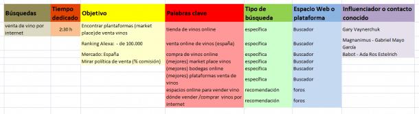 Plantilla_búsquedas_ejemplo