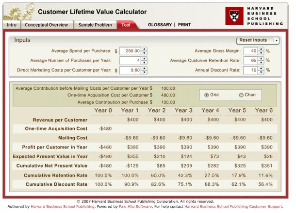 Calculadora del Valor de Ciclo de Vida del Cliente Socialancer