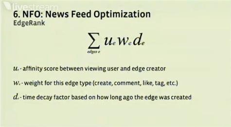 Facebook EdgeRank algoritmo Socialancer
