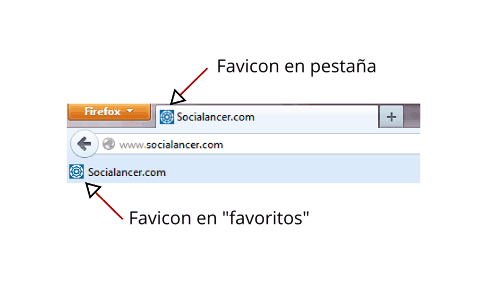 Personaliza (por fin) el favicon de tu web o blog