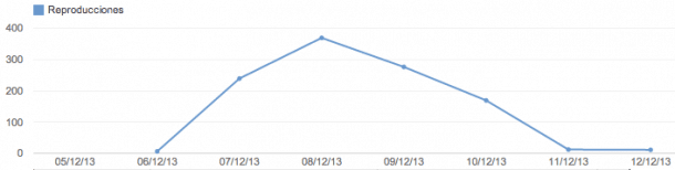 Analytics_-_YouTube