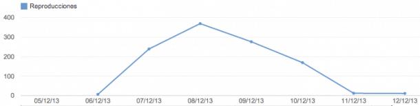 Analytics_-_YouTube
