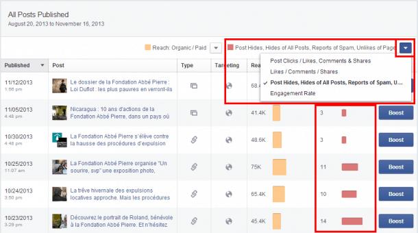 Comentarios negativos Facebook Socialancer