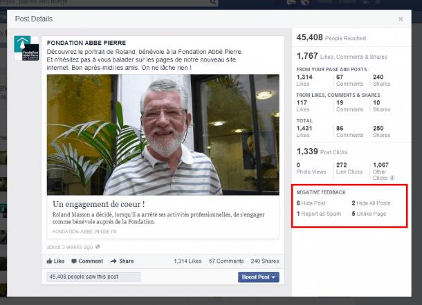 Métrica Feedback negativo Facebook Socialancer