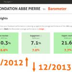 3 - FAP metrics 2013 vs. 2012 02