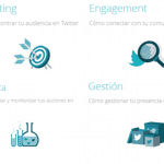 Características SocialBro Socialancer