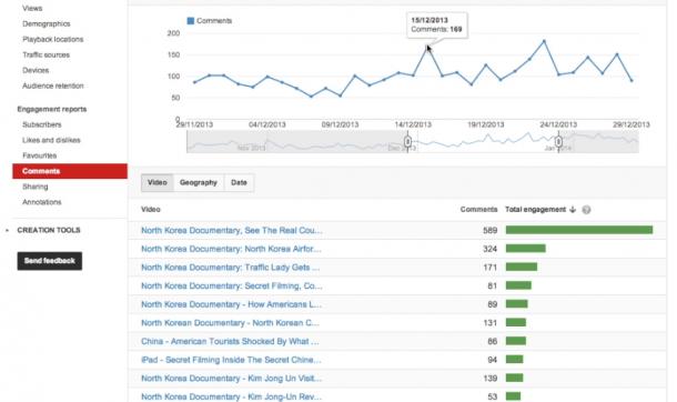 Comentarios Youtube Socialancer e1400087821373 Analíticas de YouTube: cómo optimizar tus vídeos con ellas
