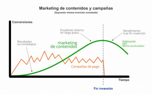 Marketing de contenidos ernesto del valle socialancer e1402984366894 Los 25 mejores post sobre redes sociales en 12 categorías que te interesan