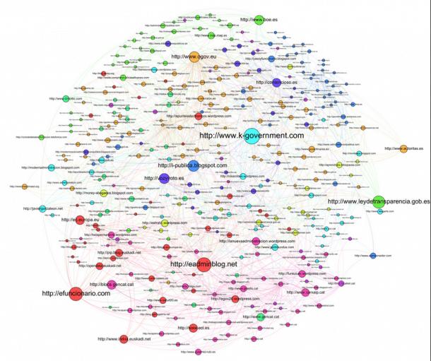 image 5 e1403092826543 Influencers en redes sociales: cómo encontrar a los de tu sector. 5 perfiles
