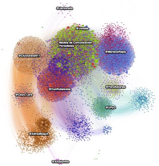 image 6 e1403092914815 Influencers en redes sociales: cómo encontrar a los de tu sector. 5 perfiles