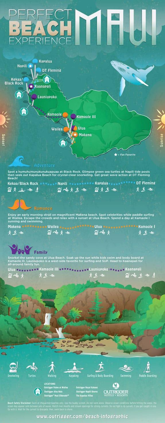beach infographic maui 3 pasos para crear infografías útiles