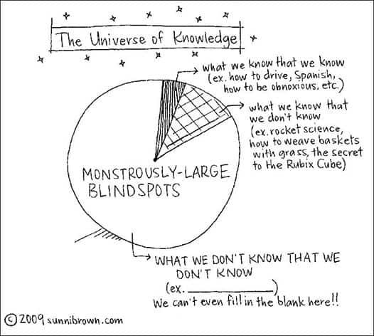 medir nivel aprendizaje