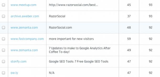 raven-tools-links-externos-socialancer