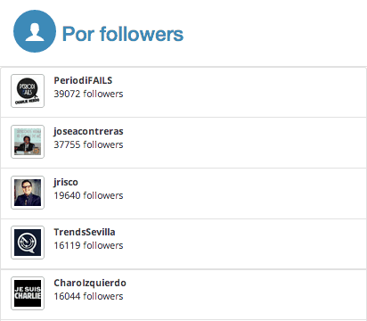 UsuariosFollowers