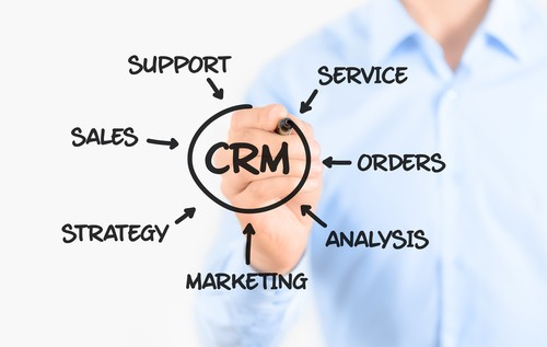 CRM 9 claves para diferenciarte de tu competencia en Marketing Online