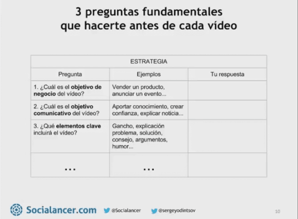 Intenciones vídeo