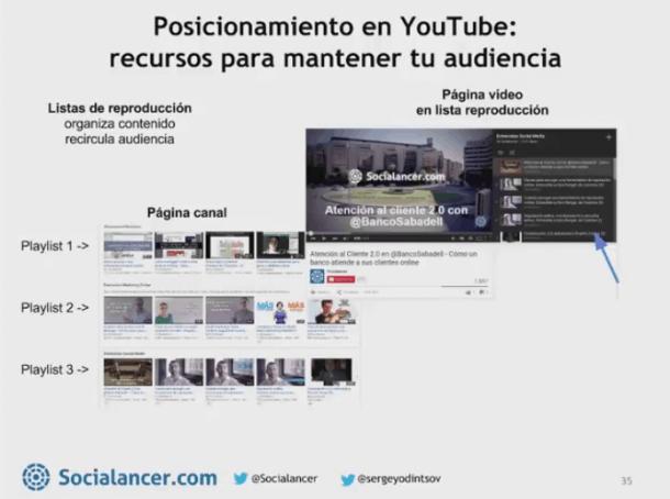 Posicionamiento en YouTube e1432280471736 Videomarketing: 5+1 técnicas para enganchar con tus vídeos online