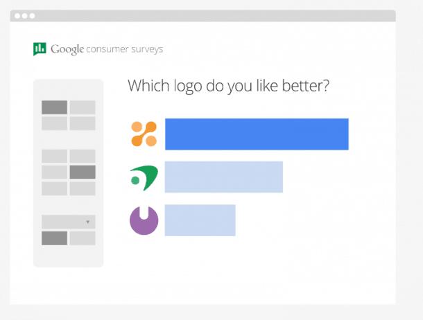 Analíticas Google Consumer Surveys