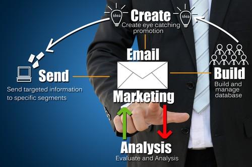 shutterstock 118101760 Las 8 métricas de email marketing imprescindibles que cambiarán tu forma de crear campañas