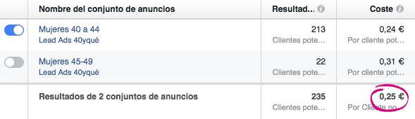 resultados facebook ads