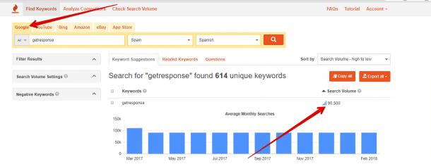 GetResponse Google Socialancer