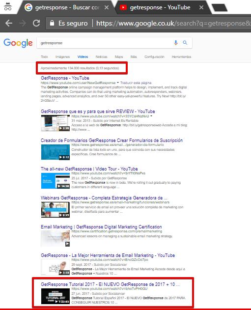 GetResponse Google videos socialancer