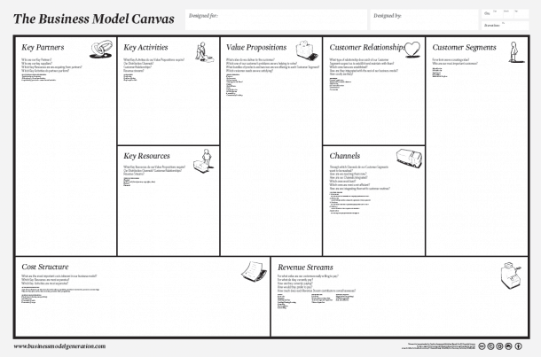 The_Business_Model_Canvas-e1341856932152.png