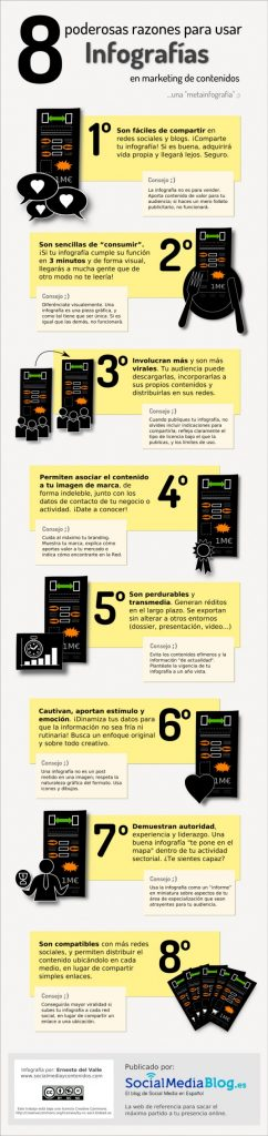 MetaInfografia-socialmediablog-e1366732920663-242x1024.jpg