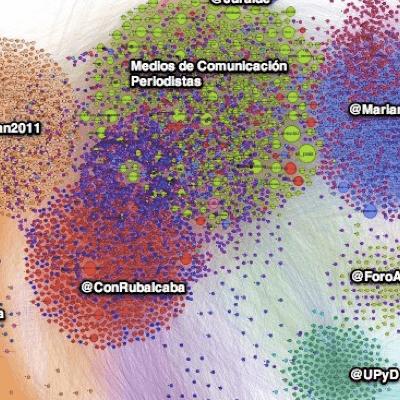 10 claves para entender la Escucha Activa en redes sociales