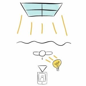 grafico-iluminacion-videos-amateur-1.jpg
