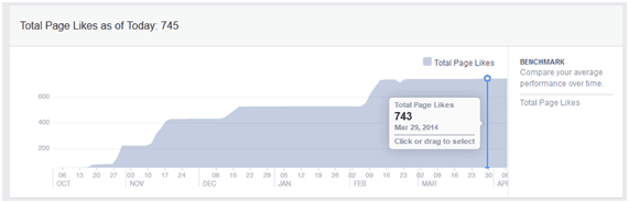 Engaged users Google Analytics