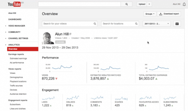 Vista general Youtube Secrets Socialancer