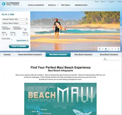 Outrigger-Resort-website-infographic-e1404156707473.jpg